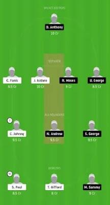 Who will win VFNR vs LBR 8th T10 Match