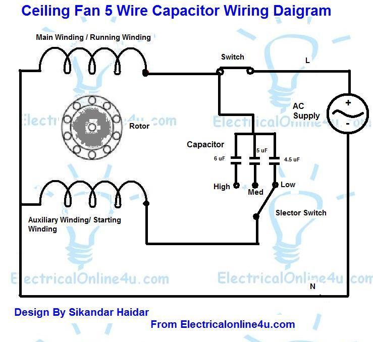 5 Wire Ceiling Fan Capacitor Wiring Diagram | Electrical Online 4u Ceiling Fan Capacitor Wiring Schematic on harbor breeze ceiling fan wiring schematic, 3 speed fan switch schematic, casablanca ceiling fan wiring schematic, heat pump wiring diagram schematic, hunter fan schematic, emerson ceiling fan wiring schematic, start 2 horsepower fan motor schematic, start capacitor wiring schematic, ceiling fan internal wiring schematic, ceiling fan switch schematic, 3 speed ceiling fan schematic, air conditioner capacitor wiring schematic, ceiling fan light wiring schematic, harbor breeze fan switch schematic, hampton fan wiring schematic,
