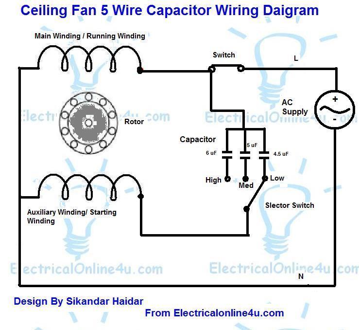 electric motor capacitor wiring diagram rheem water heater 4 great installation of wire for cbb61 data rh 14 7 5 reisen fuer meister de fan