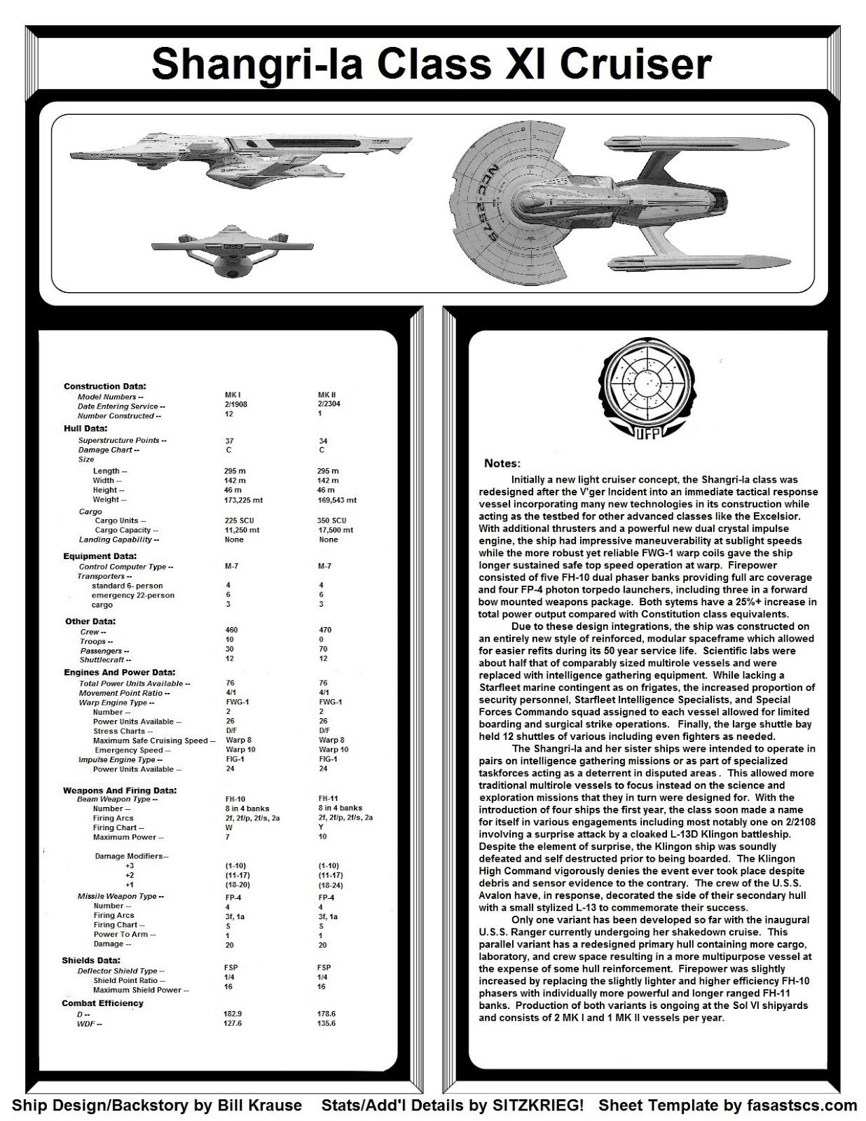 Sitzkrieg hobby blog 2016 shangri la stat sheet pdf ccuart Image collections