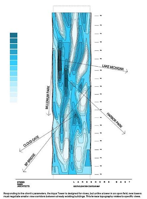 Plano de fachada de la Aqua Tower de Chicago con la situación de los distintos puntos de vista como el Lago Míchigan, el Millenium Park, el BP Bridge o la Península de Navy Pier