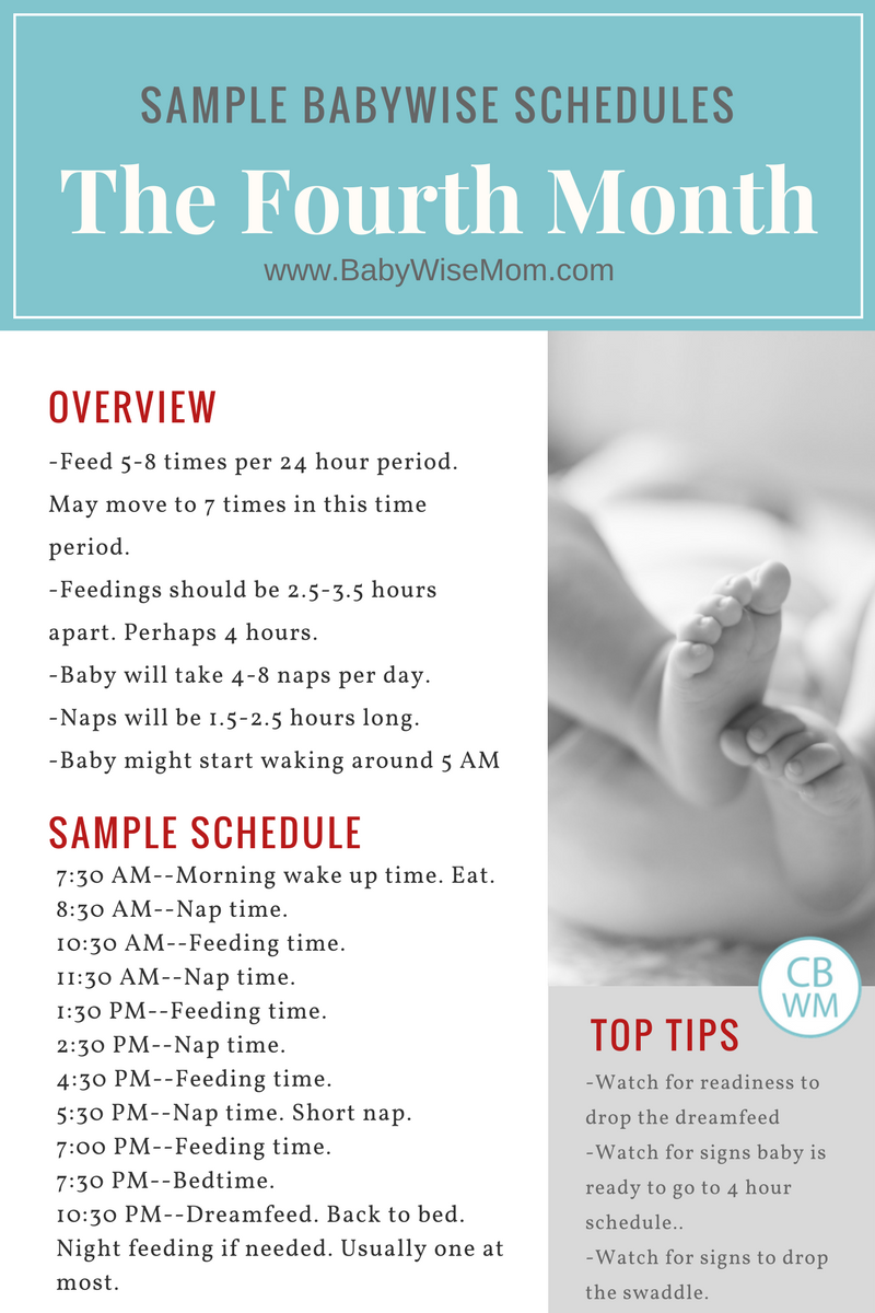 4 month Babywise Schedules