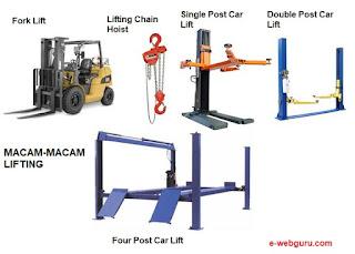 macam lifting