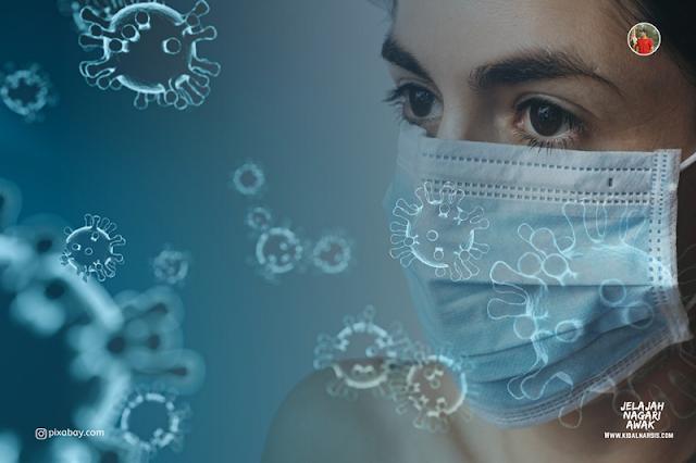 Langkah-Langkah Persiapan Berpergian Saat Pandemi COVID-19