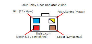 Jalur Relay Kipas Radiator dan Starter Vixion