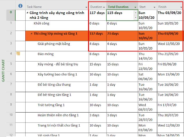 Cách tính tổng số ngày của 1 công tác tổng trong MS Project 5