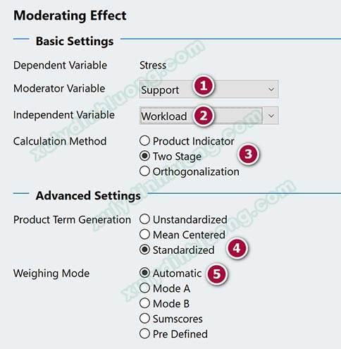 Phân tích biến điều moderator trong SMARTPLS