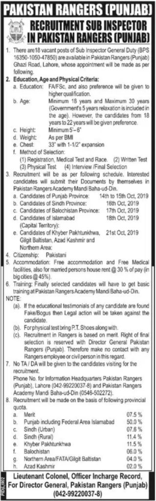 Pakistan Rangers Jobs 2019