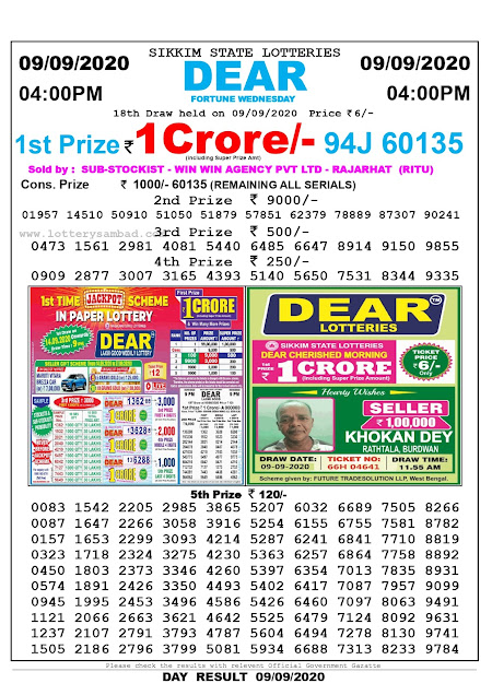 Lottery Sambad Today 09.09.2020 Dear Fortune Wednesday 4:00 pm