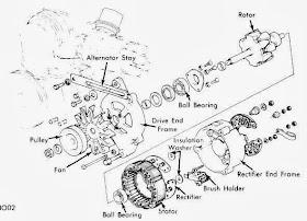 repair-manuals: Hitachi Honda Civic 1973 Alternator