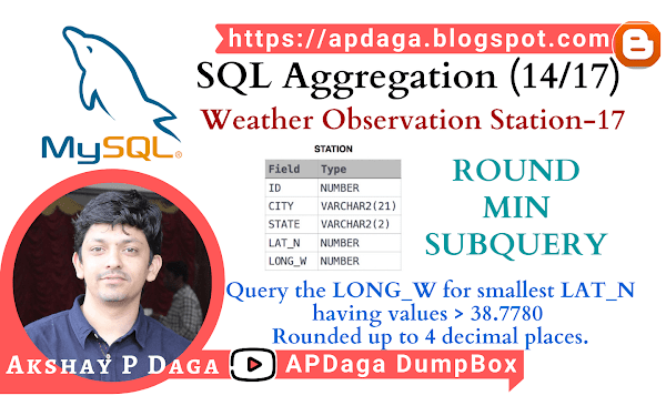 HackerRank: [SQL Aggregation - 14/17] Weather Observation Station-17   ROUND, MIN function & SUBQUERY in SQL