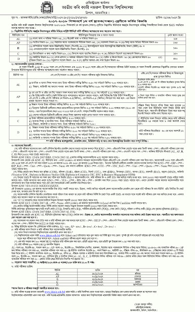 Jatiya Kabi Kazi Nazrul Islam University Admission Circular 2019-20