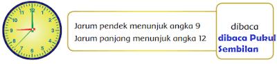 dibaca Pukul Sembilan www.simplenews.me