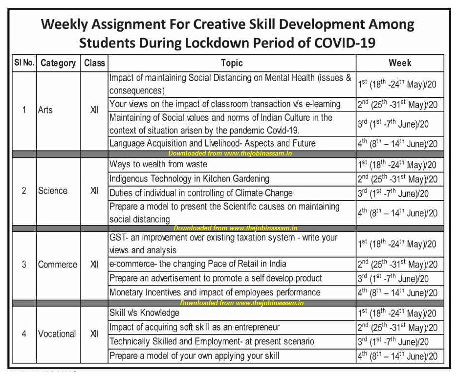 Education Department Release Weekly Assignment For HS Students (All Stream)