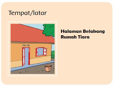Halaman Belakang Rumah Tiara www.simplenews.me