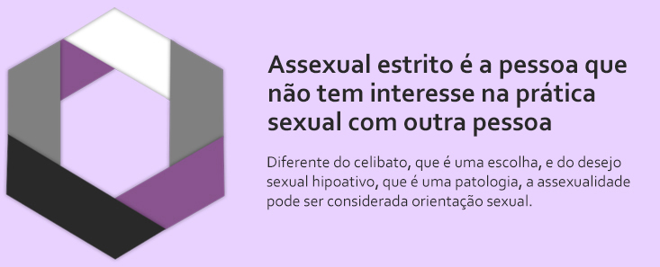 Comunidade Assexual