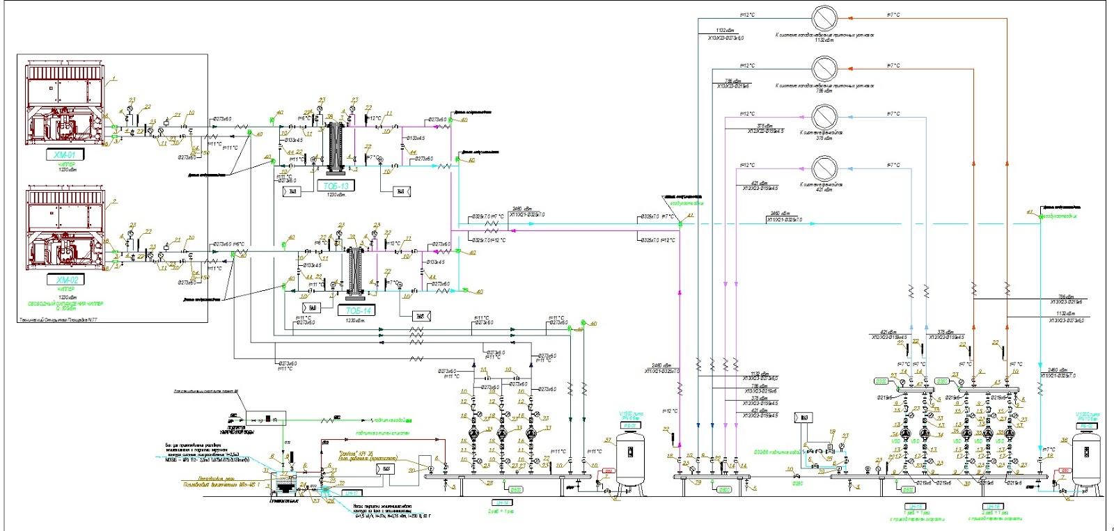 Revit MEP & MagiCAD Revit : Revit MEP Cooling Plant