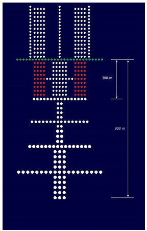 Airport Lighting Aids: 2014