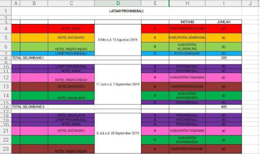 Jadwal Rencana Latsar