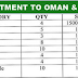 Recruitment To Oman And Qatar - Al Khobar Intregated L.L.C