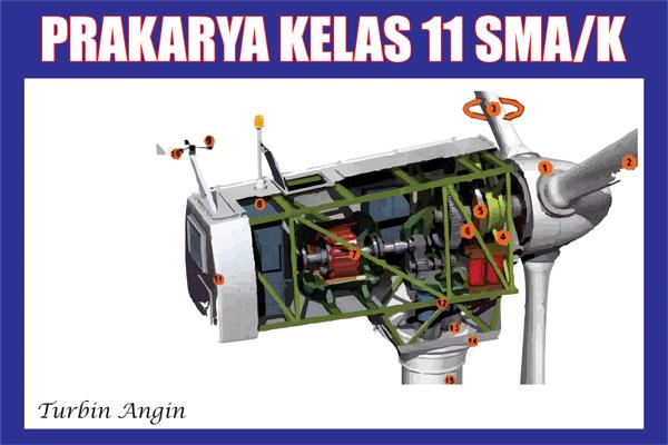 Materi Prakarya Kelas 11 SMA/SMK Semester 1/2 Lengkap