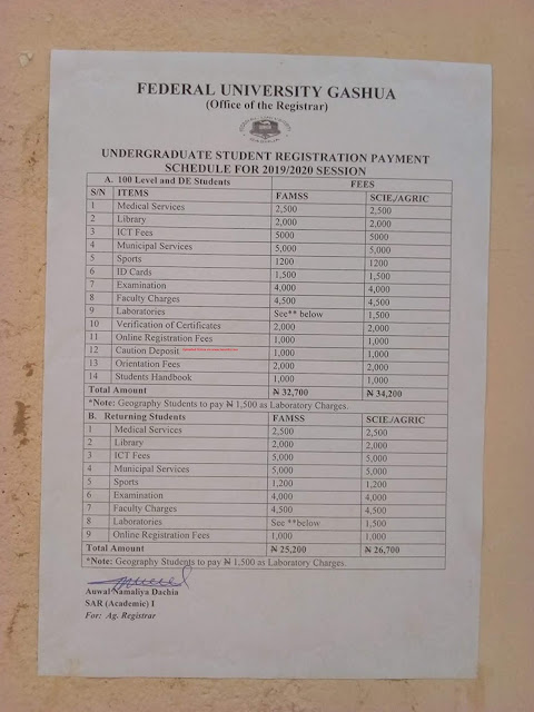 Federal University Gashua (FUGASHUA) Tuition / School Fees Schedule / Breakdown for Fresh and Returning Students for 2019/2020 Academic Session [100 Level, Direct Entry (DE) and Returning Students).
