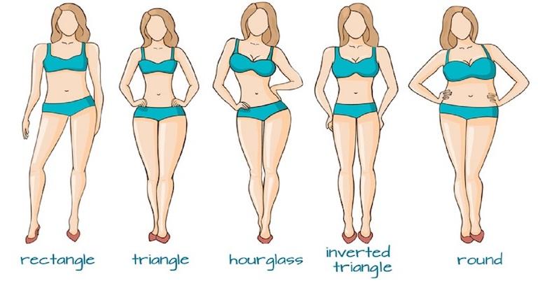 como vestir según el tipo de cuerpo
