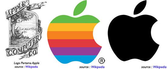 Sejarah Singkat Sistem Operasi Apple, Sejarah berdirinya Apple, Sejarah Kemunculan Apple, Sejarah Sistem Operasi Apple, Sejarah Apple, Apple dan Sejarahnya.