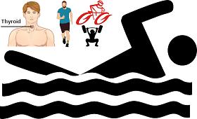 ممارسة الرياضة أهم دواء لتنشيط الغدة الدرقية للتخسيس