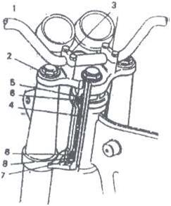 Sistem kemudi sepeda motor
