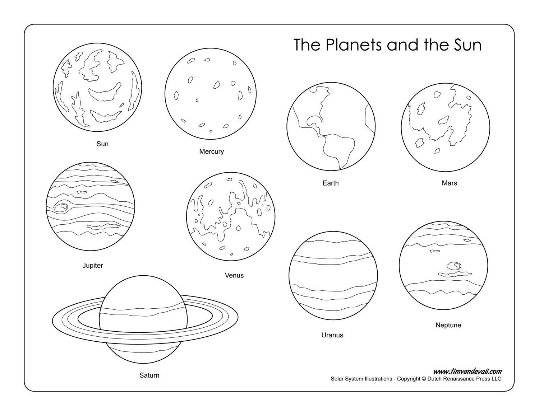 Montessori Solar System Unit Study: September 2019