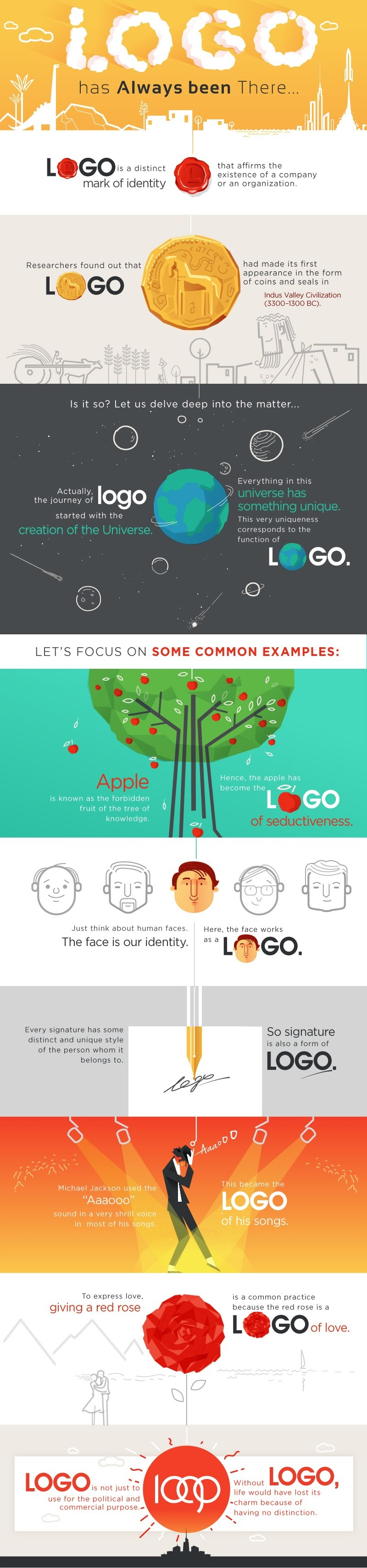 The Evolution of Logo - #infographic