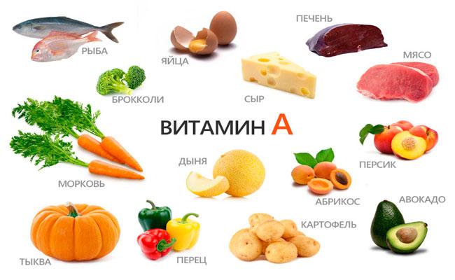 витамин а в продуктах