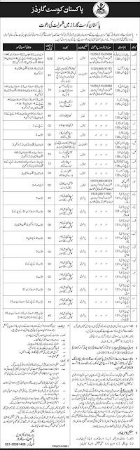 Pakistan Coast Guard jobs 2021 || Pakistan Coast Guard Jobs 2021 Application Form