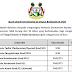 Jawatan Kosong di Majlis Bandaraya Ipoh - Kelayakan PMR/SPM