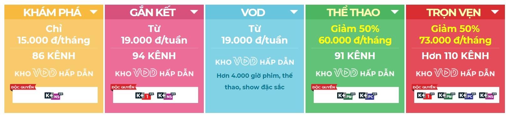 Đối với khách hàng đăng ký xem truyền hình K+ trên ứng dụng K+