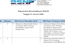 Download Revisi POS UN 2020