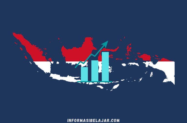 Gambaran Sistem Ekonomi Negara Indonesia