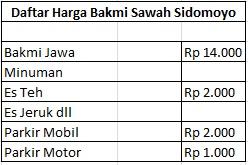 Harga Bakmi Sawah Sidomoyo