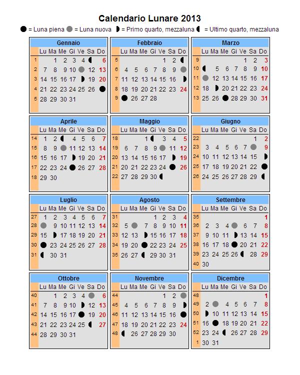 Calendario Lunare Capelli Giugno 2020.Calendario Lunare 2013 Calendario 2020