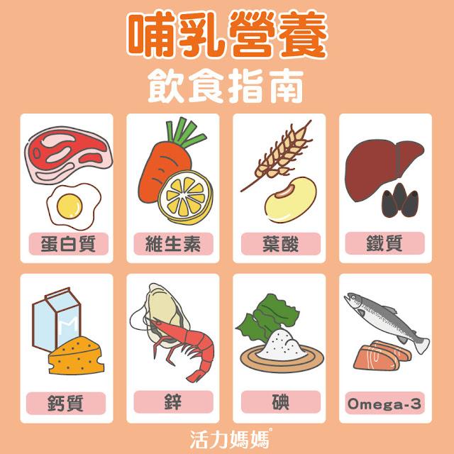蛋白質 維生素 葉酸 鐡 鈣 碘 DHA omega-3
