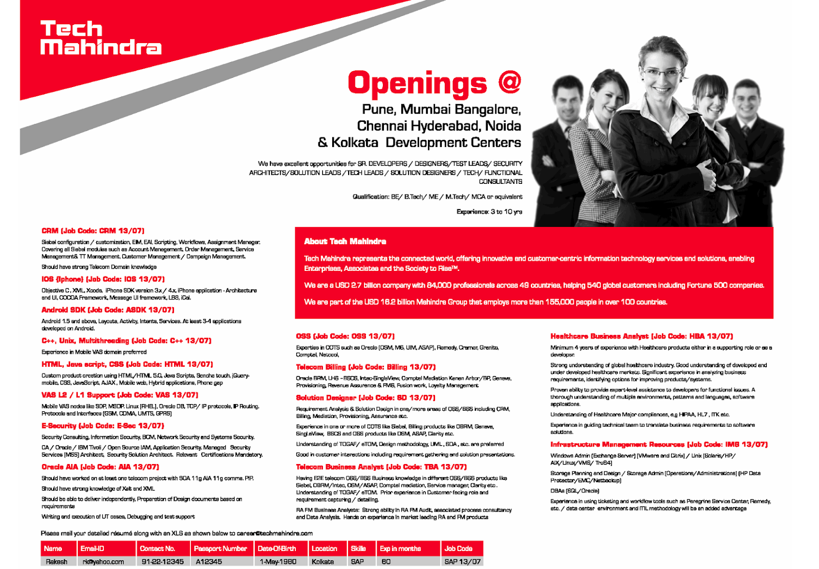 Tech Mahindra Job Openining in Multiple Location (Salary : 3 5 to