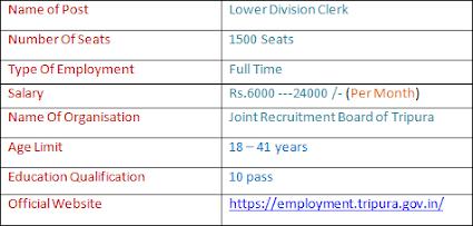 lower-division-clerk-recruitment