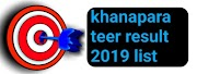 Khanapara teer previous result 2019 list, Counter list.