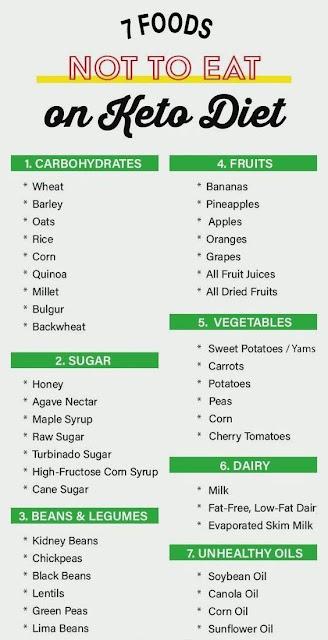 7 Foods to Avoid on Keto Diet