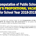 Computation of Teachers' Proportional Vacation Pay for SY 2018-2019