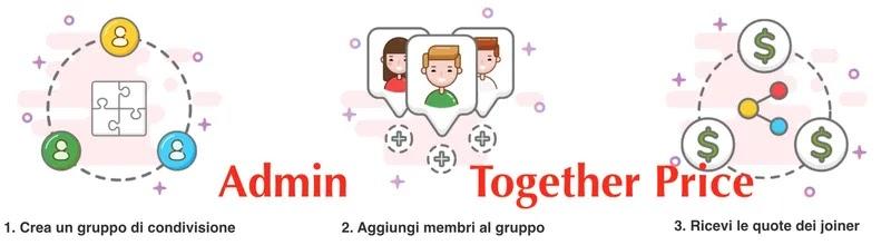 come funziona together price per condividere e creare un gruppo admin netflix e offrire un prezzo più basso