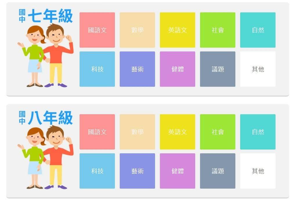 爸媽救星暑假版!台南市國中小線上自主學習網7/3上線|1~9年級全課程|國語、數學、英語、社會、自然、科技、藝術、健體、議題、其他