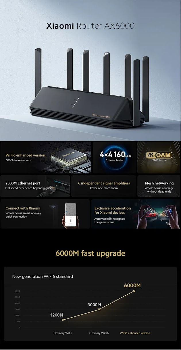 Original Xiaomi Mi WiFi AX6000 Wireless Router WiFi6 VPN 512MB Qualcomm CPU Mesh Repeater External Signal Network Amplifier