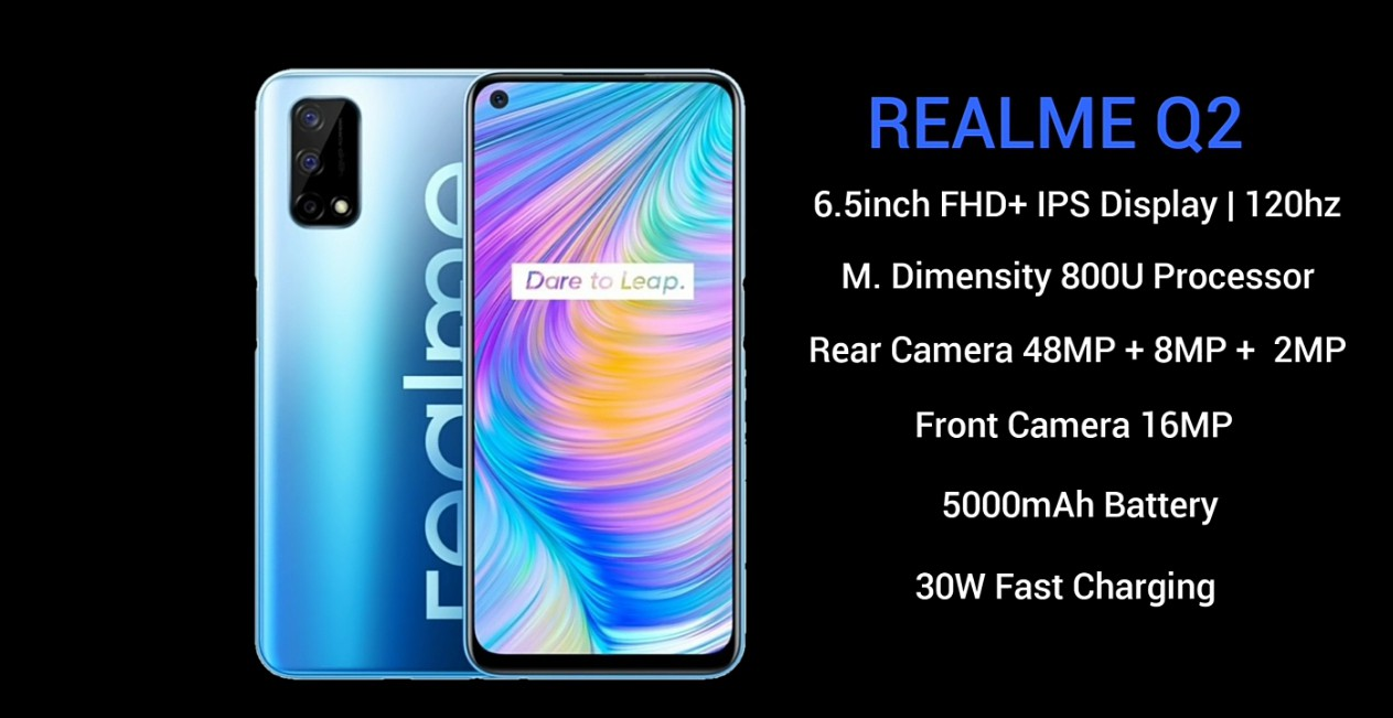 realme q2 full specificationss